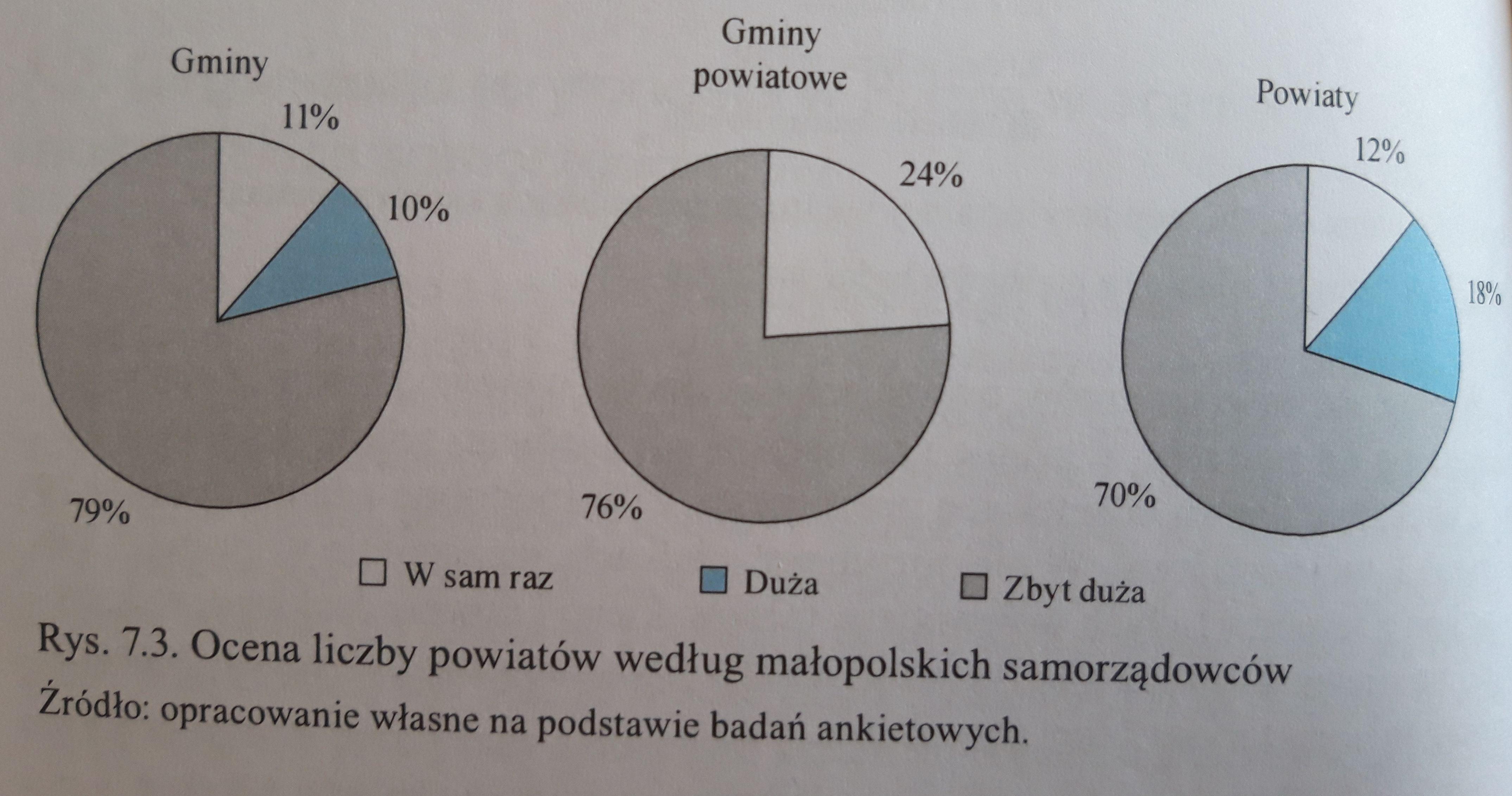 Mat. za J. Kwaśny