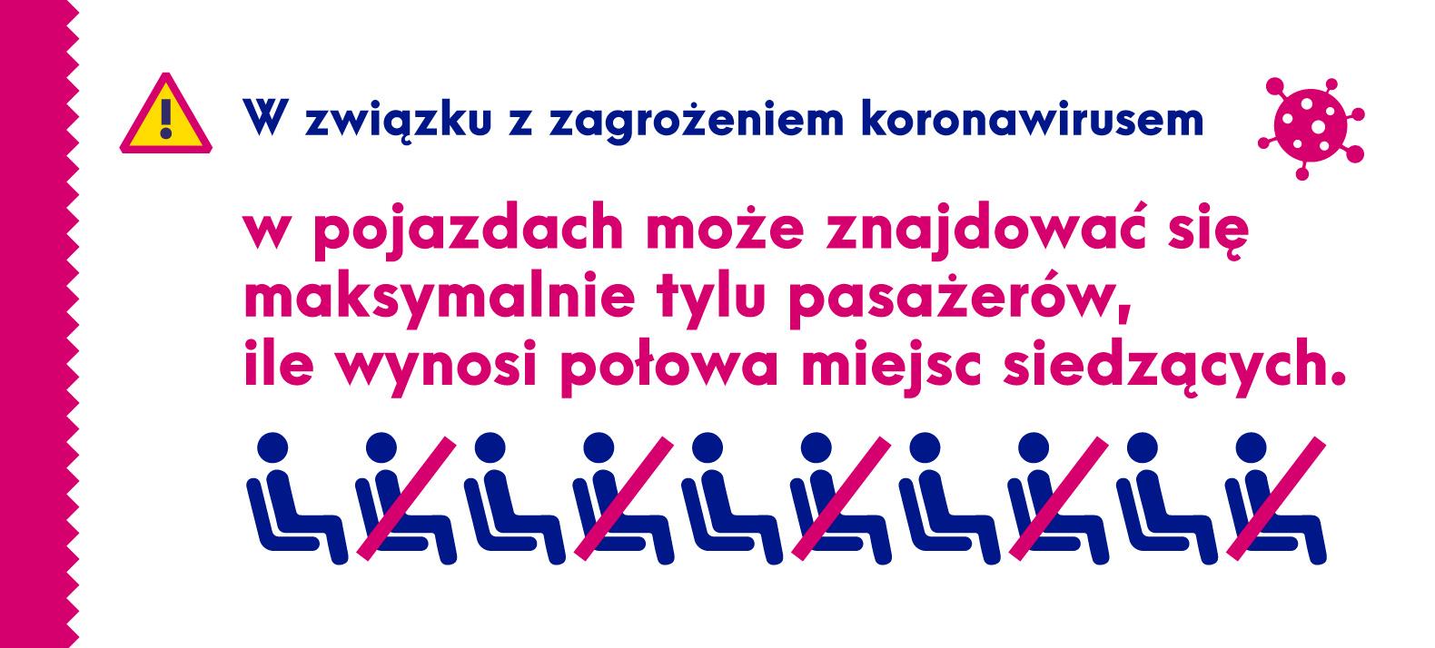 źródło: metropoliaztm.pl