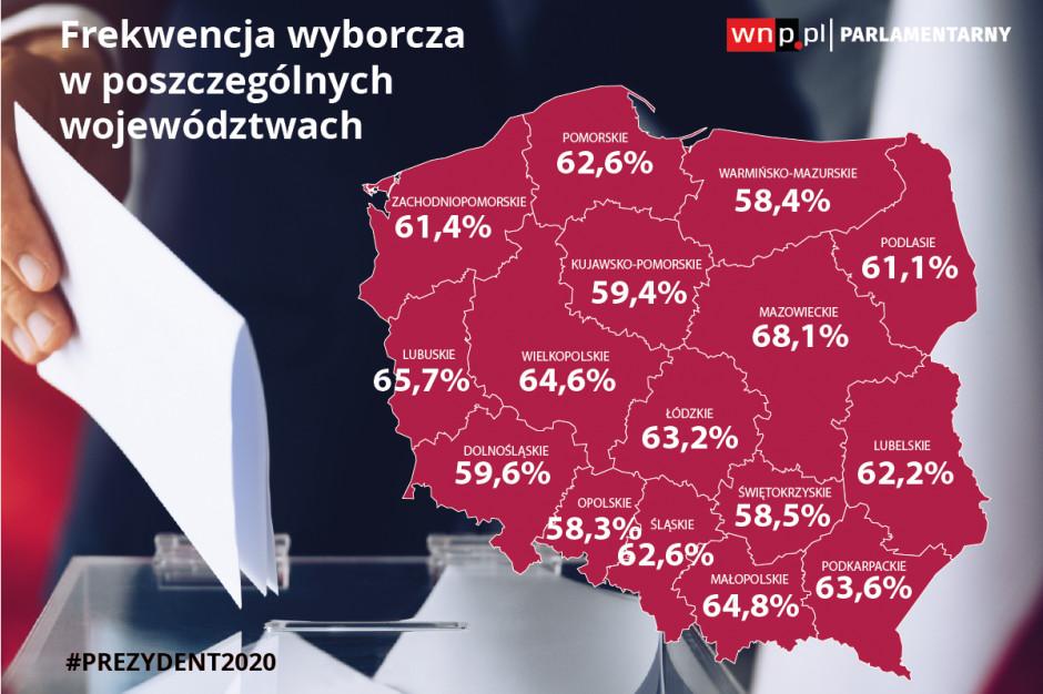 Duda kontra Trzaskowski w regionach. W trzech województwach mogło już być po wyborach
