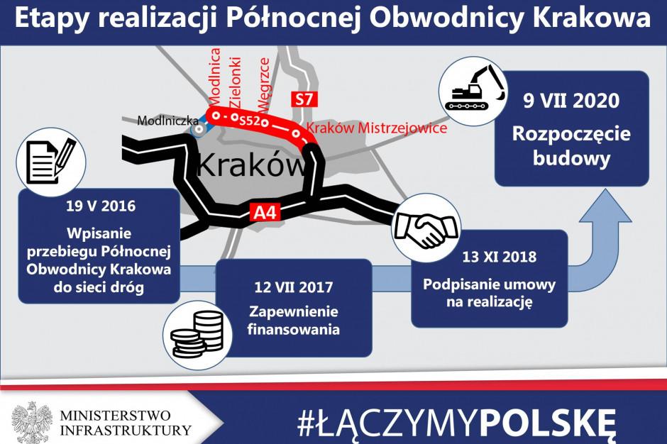 Adamczyk: Budowa Północnej Obwodnicy Krakowa potrzebna wszystkim Polakom