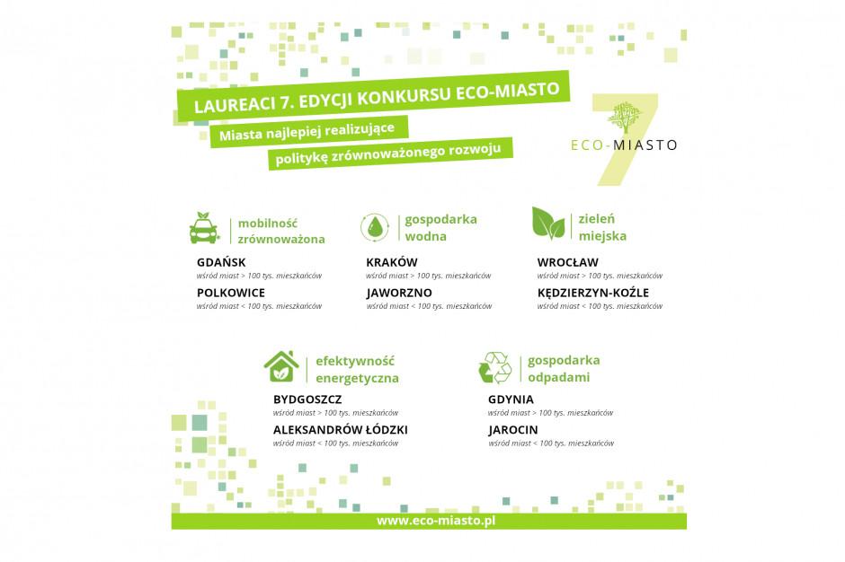 Które miasta dołączyły do grona zwycięzców konkursu Eco-Miasto?
