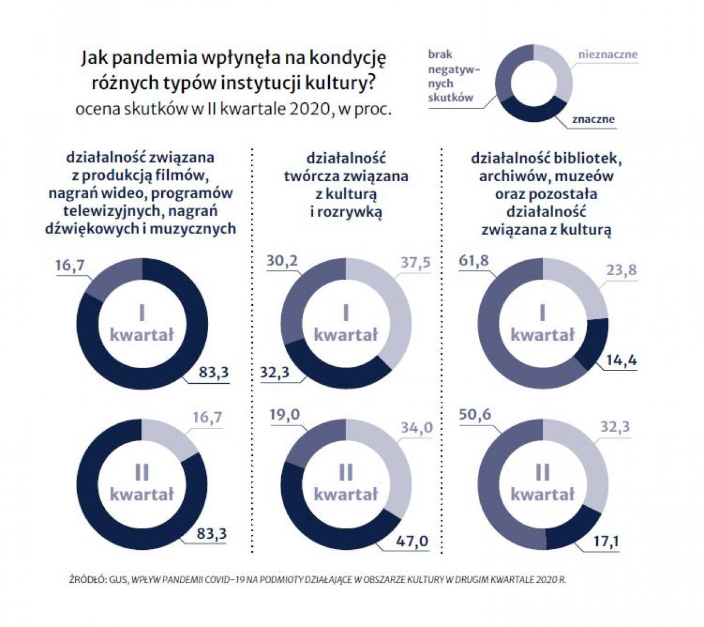 Raport: Państwo i my. Osiem grzechówgłównych Rzeczypospolitej – 5 lat później
