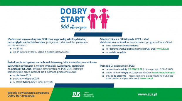 Dobry Start czyli 300 plus (fot. zus.gov.pl)